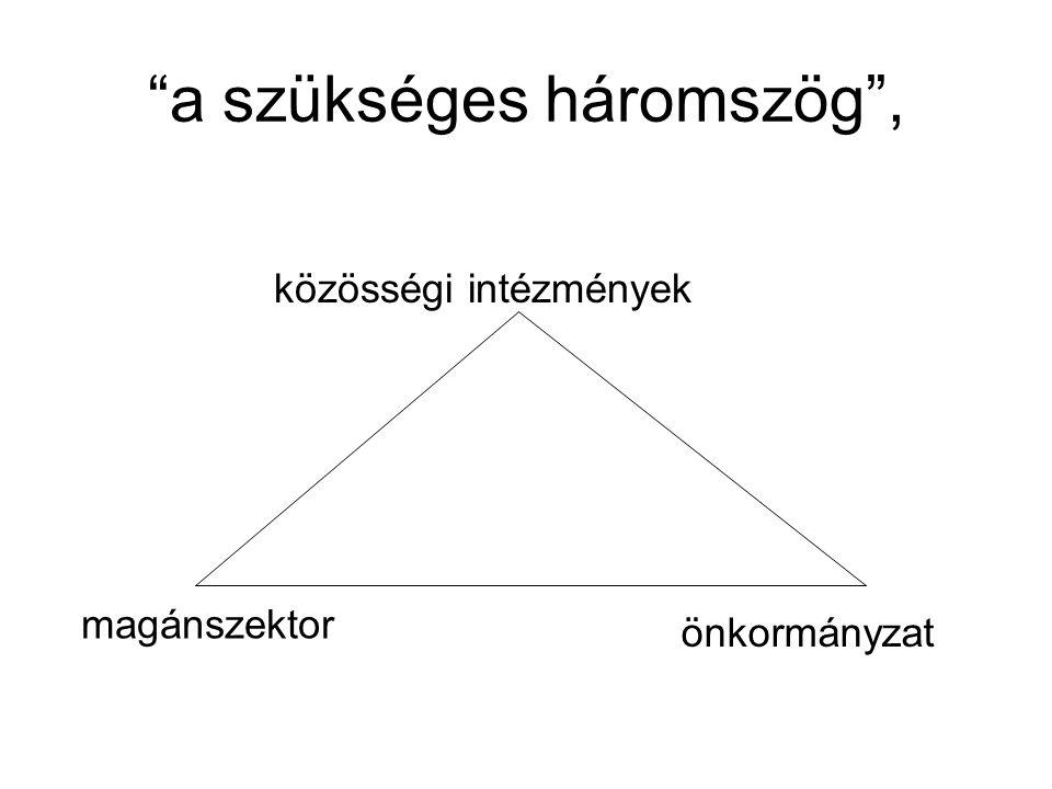 a szükséges háromszög ,