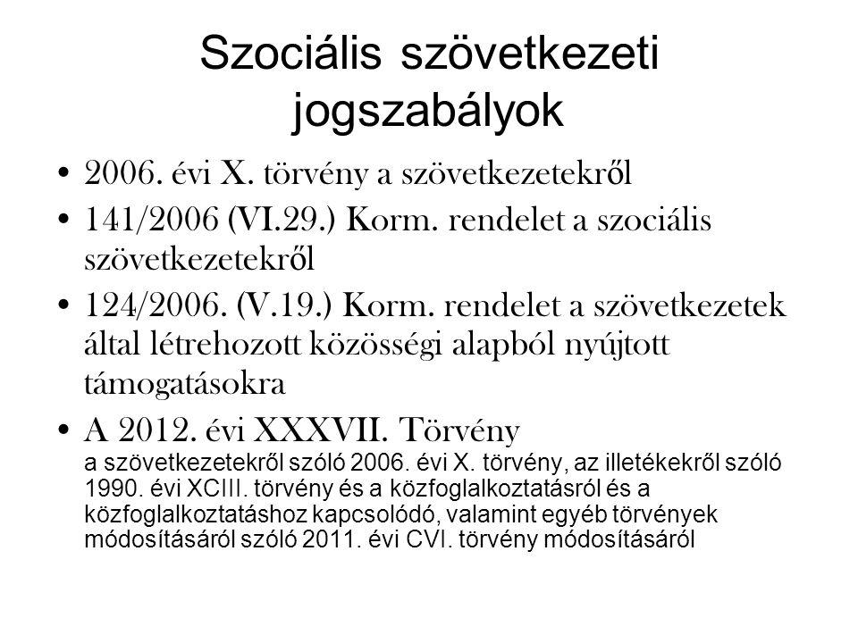 Szociális szövetkezeti jogszabályok