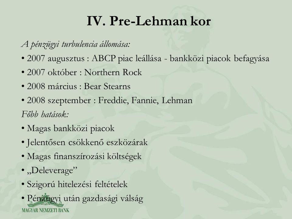 IV. Pre-Lehman kor A pénzügyi turbulencia állomása: