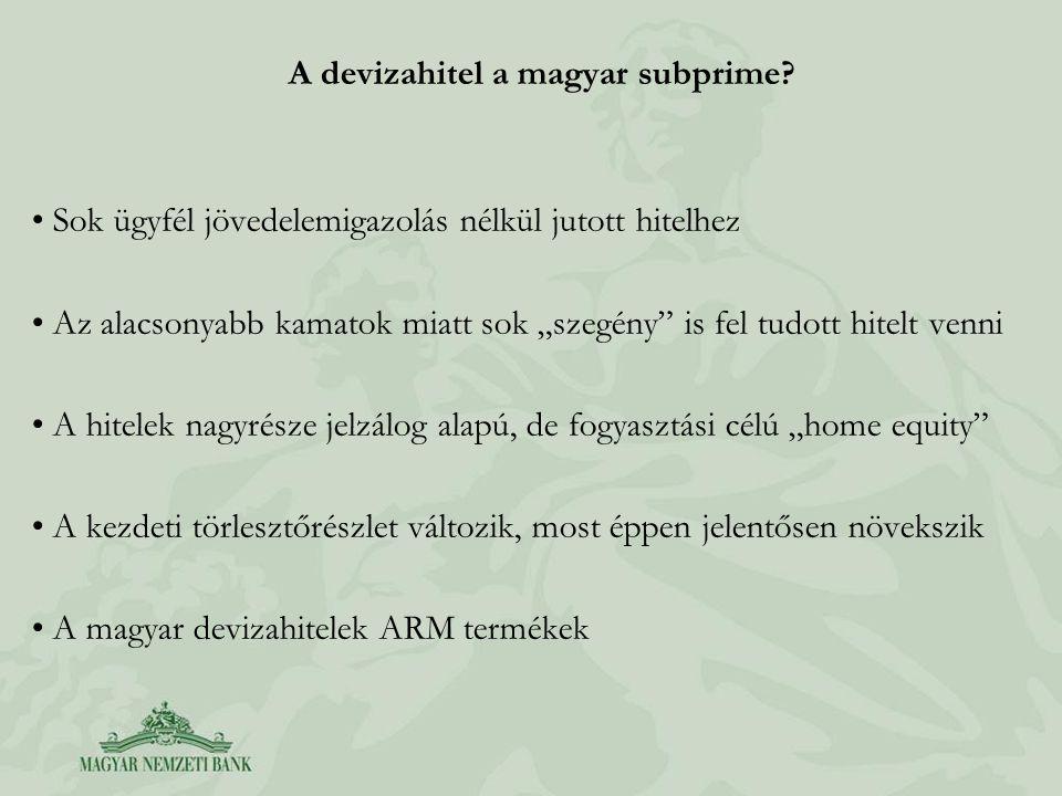 A devizahitel a magyar subprime