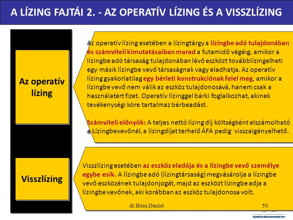 A LÍZING FAJTÁI 2. - AZ OPERATÍV LÍZING ÉS A VISSZLÍZING