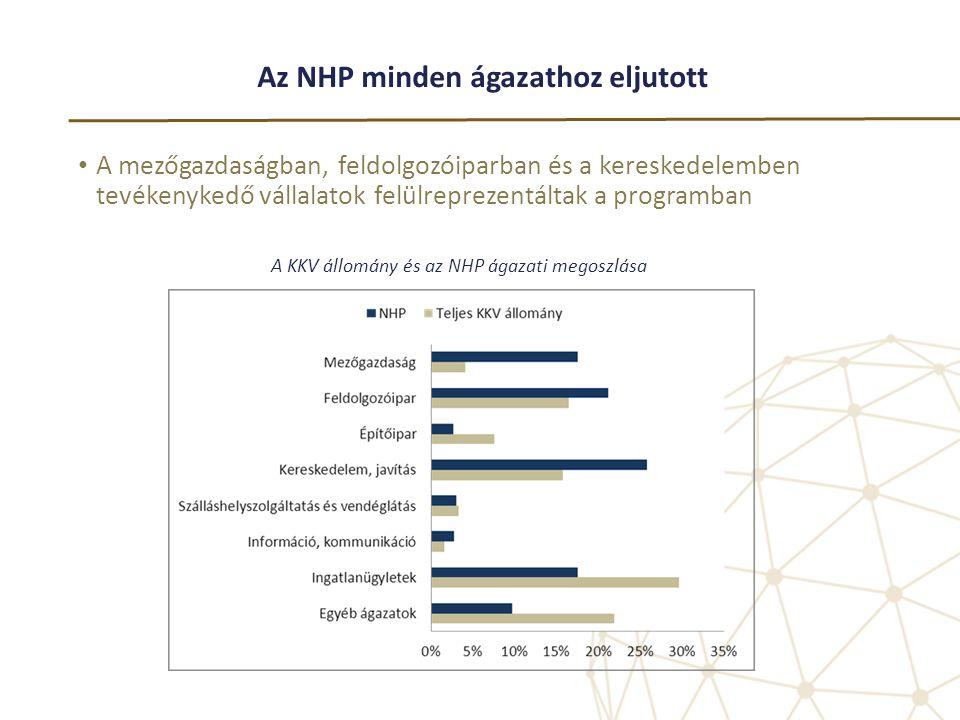 Az NHP minden ágazathoz eljutott