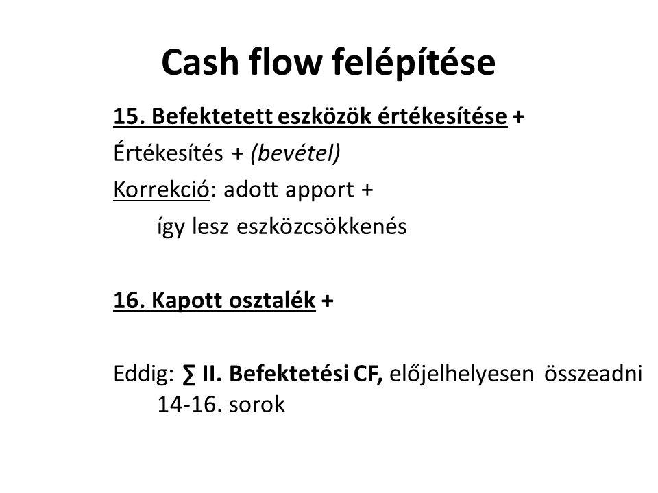 Cash flow felépítése 15. Befektetett eszközök értékesítése +