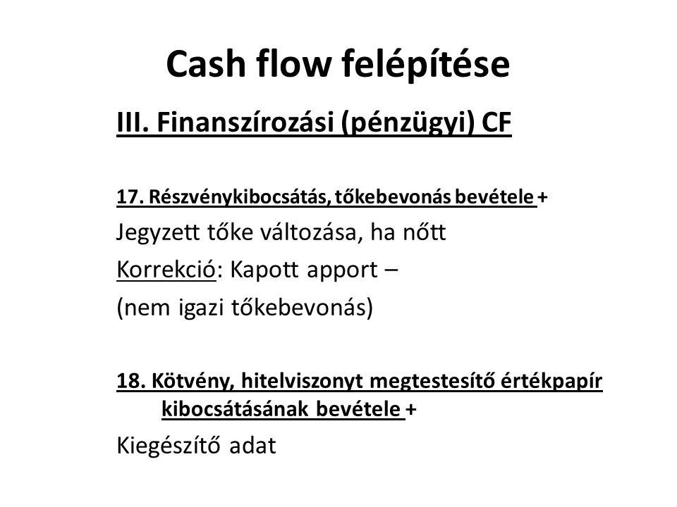 Cash flow felépítése III. Finanszírozási (pénzügyi) CF