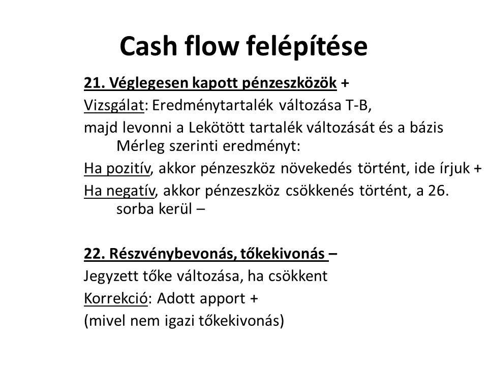 Cash flow felépítése 21. Véglegesen kapott pénzeszközök +
