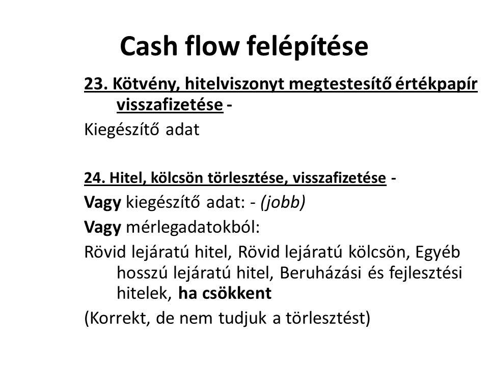 Cash flow felépítése 23. Kötvény, hitelviszonyt megtestesítő értékpapír visszafizetése - Kiegészítő adat.