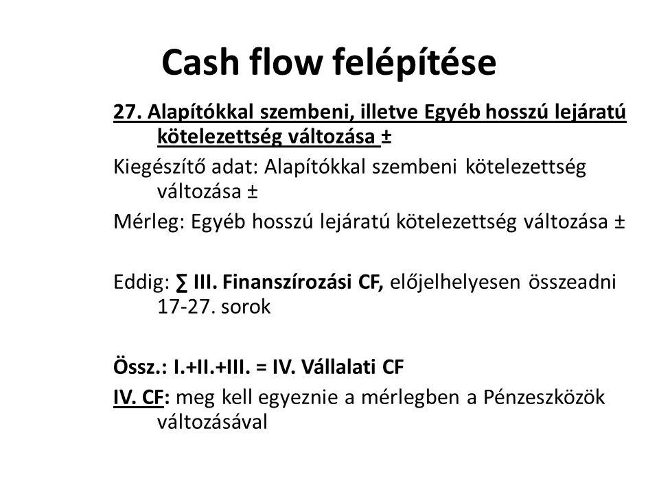 Cash flow felépítése 27. Alapítókkal szembeni, illetve Egyéb hosszú lejáratú kötelezettség változása ±