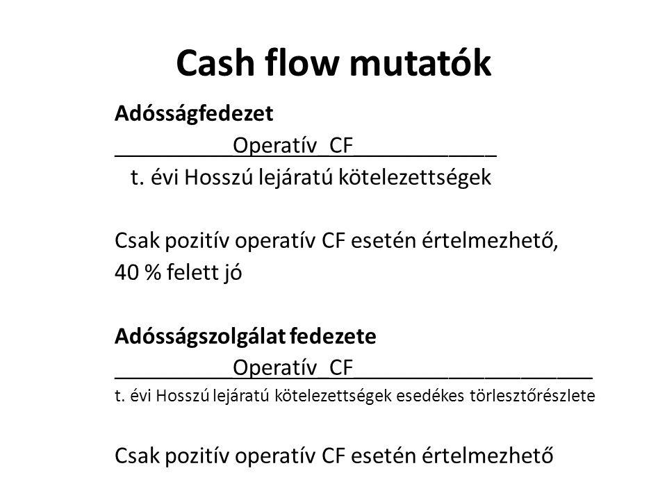 Cash flow mutatók Adósságfedezet __________Operatív_CF____________
