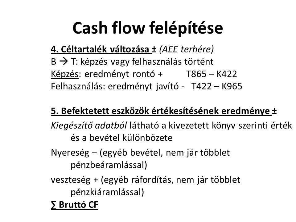 Cash flow felépítése 4. Céltartalék változása ± (AEE terhére)