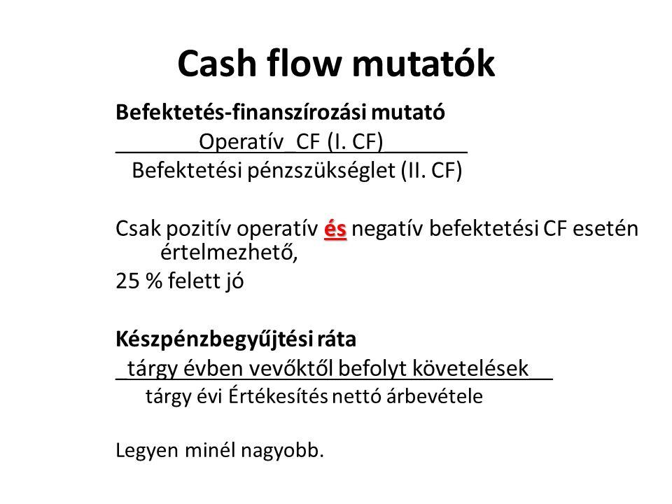 Cash flow mutatók Befektetés-finanszírozási mutató