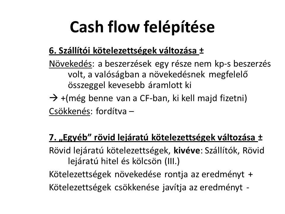 Cash flow felépítése 6. Szállítói kötelezettségek változása ±