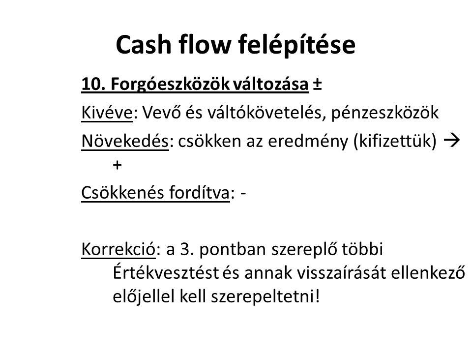 Cash flow felépítése 10. Forgóeszközök változása ±