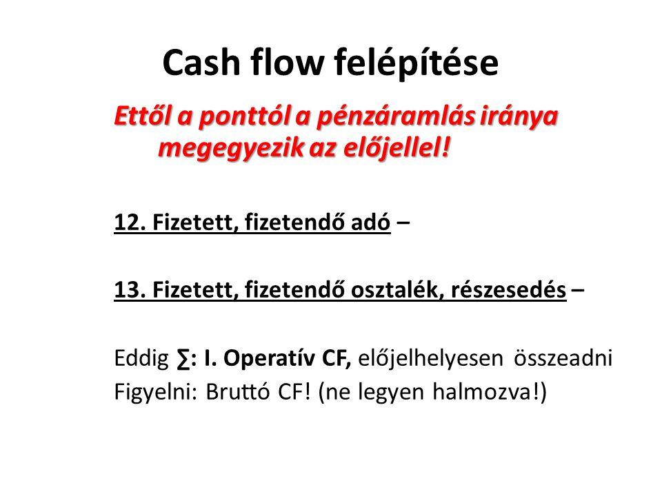 Cash flow felépítése Ettől a ponttól a pénzáramlás iránya megegyezik az előjellel! 12. Fizetett, fizetendő adó –