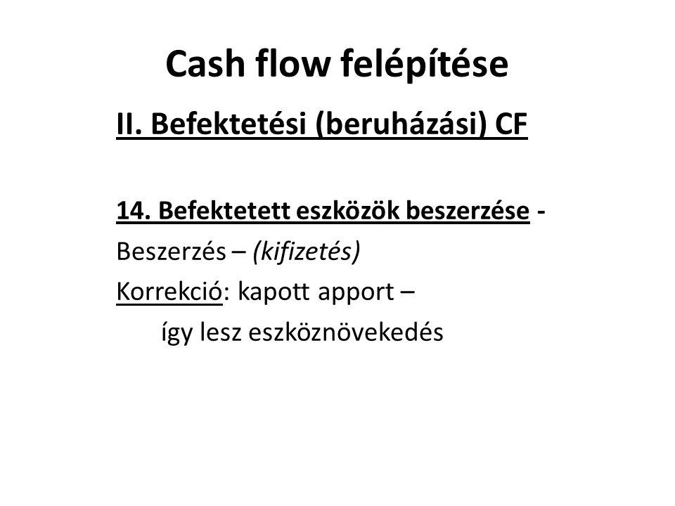 Cash flow felépítése II. Befektetési (beruházási) CF