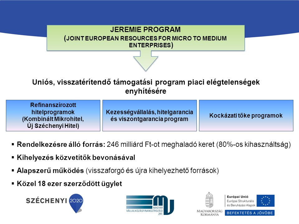 JEREMIE Program (Joint European Resources for Micro to Medium Enterprises)