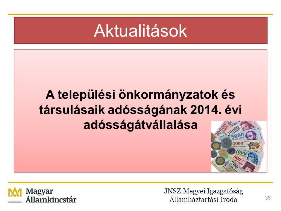 Aktualitások A települési önkormányzatok és társulásaik adósságának 2014. évi adósságátvállalása. JNSZ Megyei Igazgatóság.