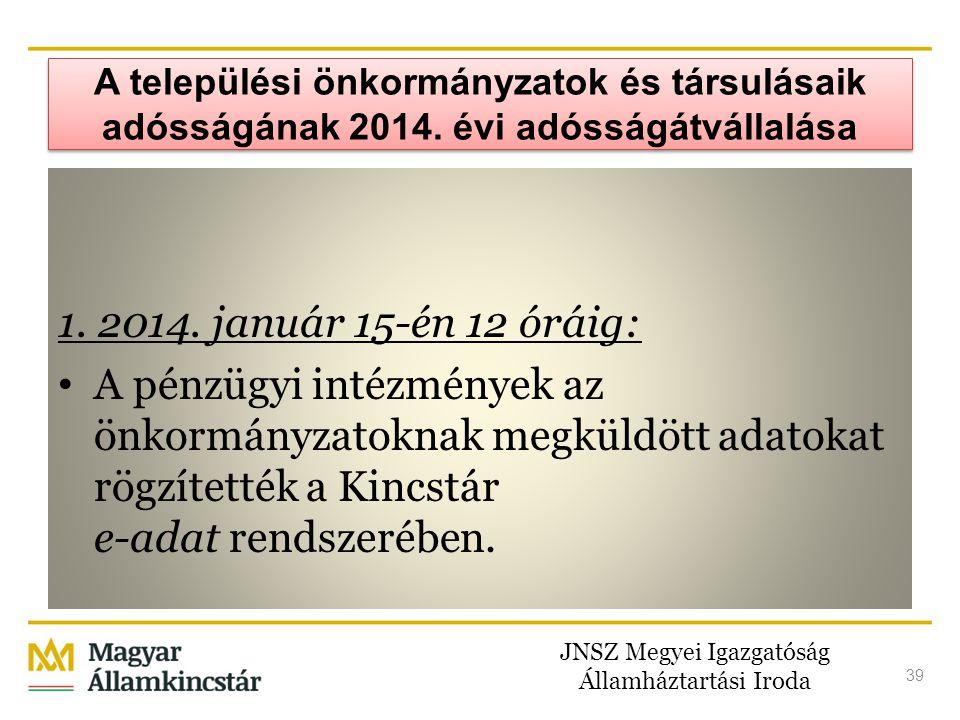 A települési önkormányzatok és társulásaik adósságának 2014