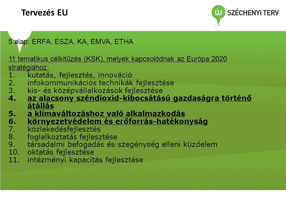 Tervezés EU 5 alap: ERFA, ESZA, KA, EMVA, ETHA