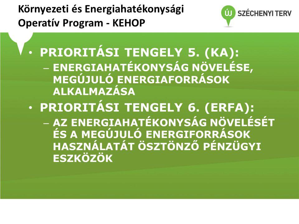 Környezeti és Energiahatékonysági Operatív Program - KEHOP