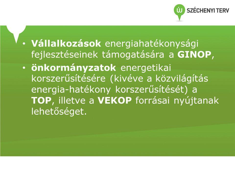 Vállalkozások energiahatékonysági fejlesztéseinek támogatására a GINOP,