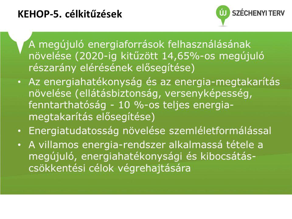 KEHOP-5. célkitűzések A megújuló energiaforrások felhasználásának növelése (2020-ig kitűzött 14,65%-os megújuló részarány elérésének elősegítése)