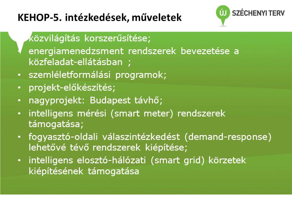 KEHOP-5. intézkedések, műveletek