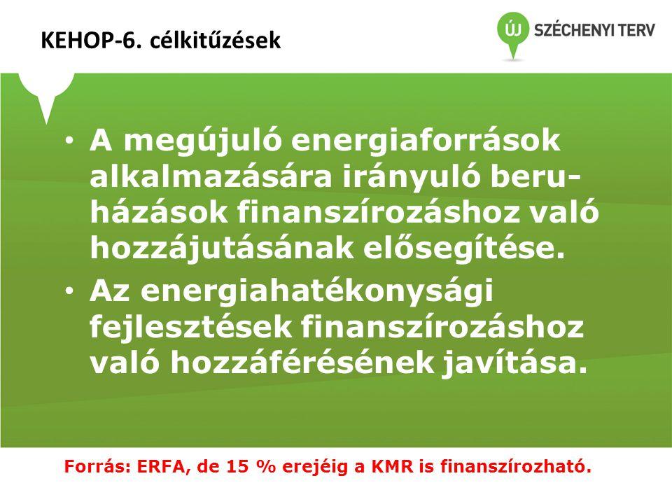 KEHOP-6. célkitűzések A megújuló energiaforrások alkalmazására irányuló beru-házások finanszírozáshoz való hozzájutásának elősegítése.
