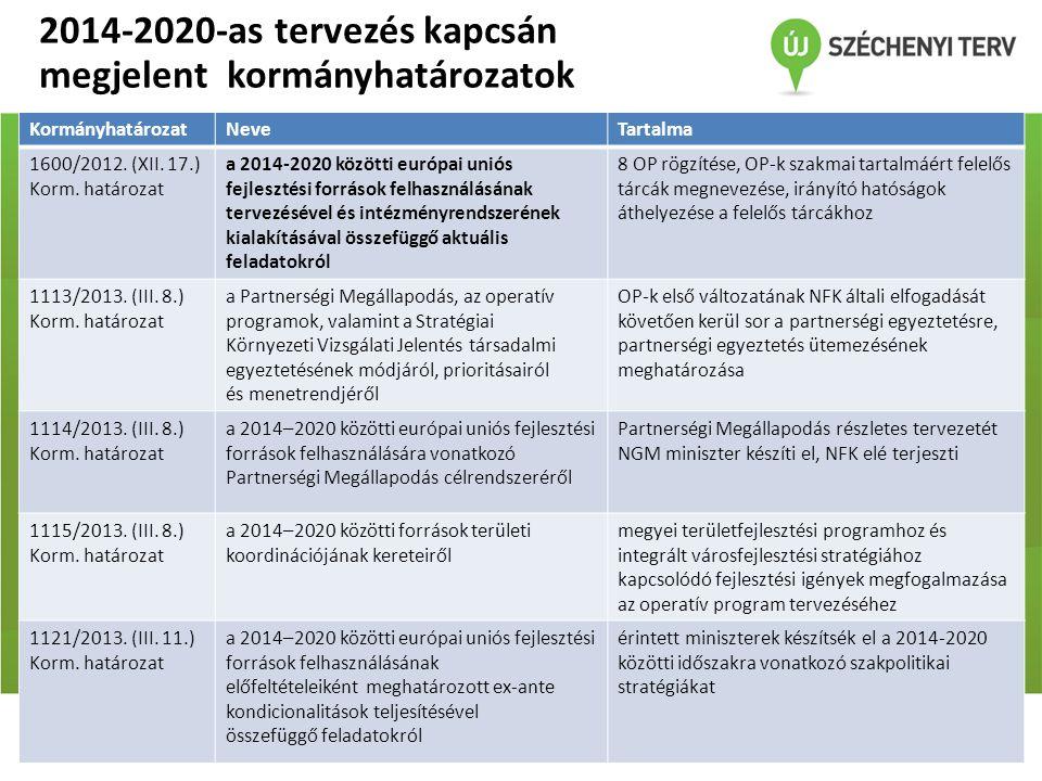 2014-2020-as tervezés kapcsán megjelent kormányhatározatok