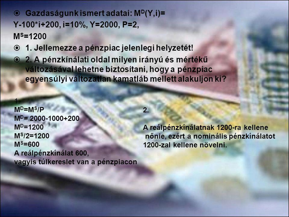 Gazdaságunk ismert adatai: MD(Y,i)= Y-100*i+200, i=10%, Y=2000, P=2,