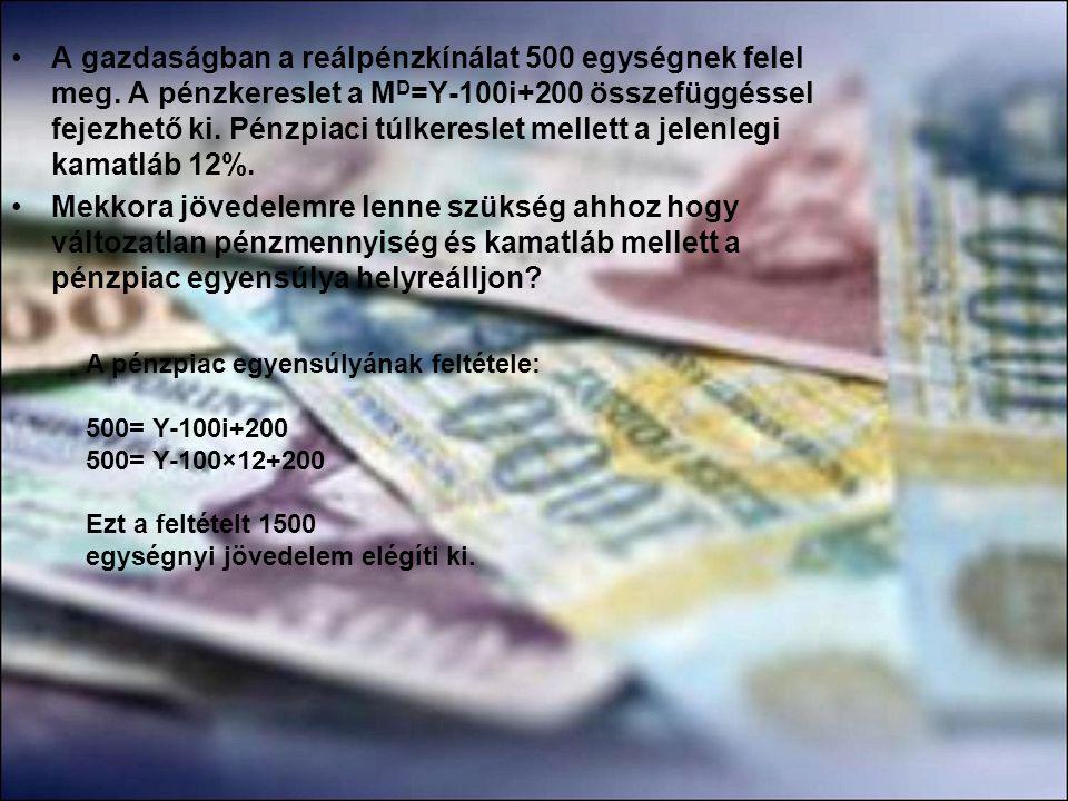 A gazdaságban a reálpénzkínálat 500 egységnek felel meg