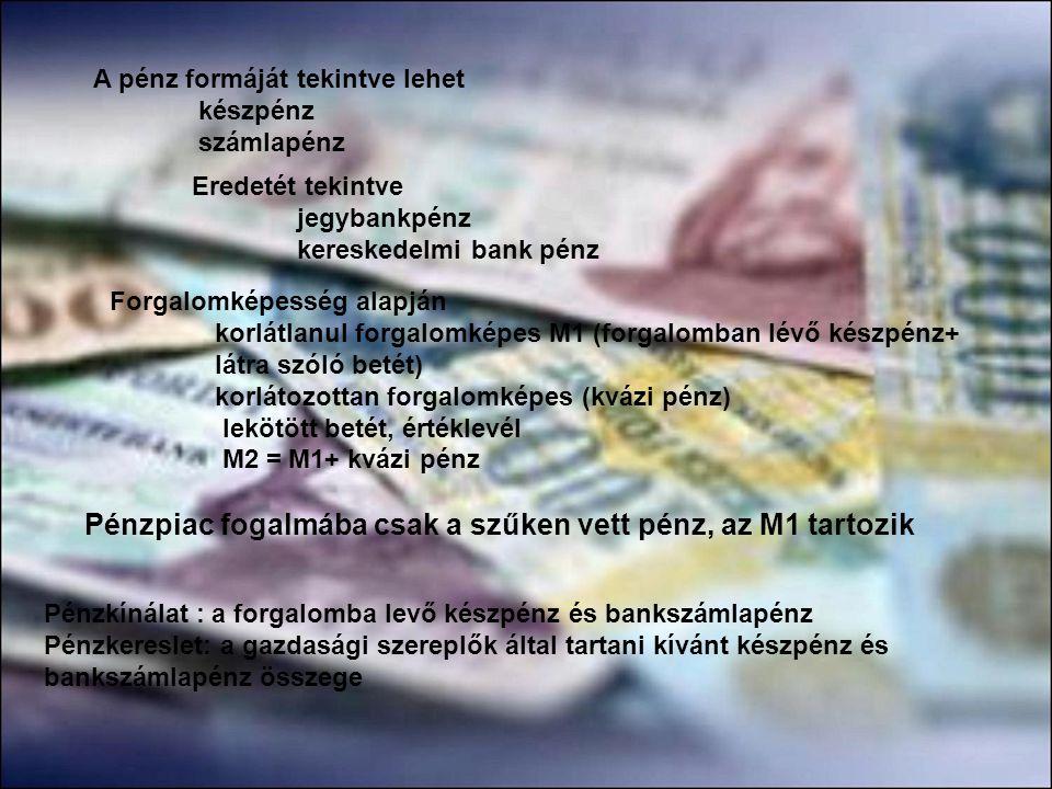 Pénzpiac fogalmába csak a szűken vett pénz, az M1 tartozik