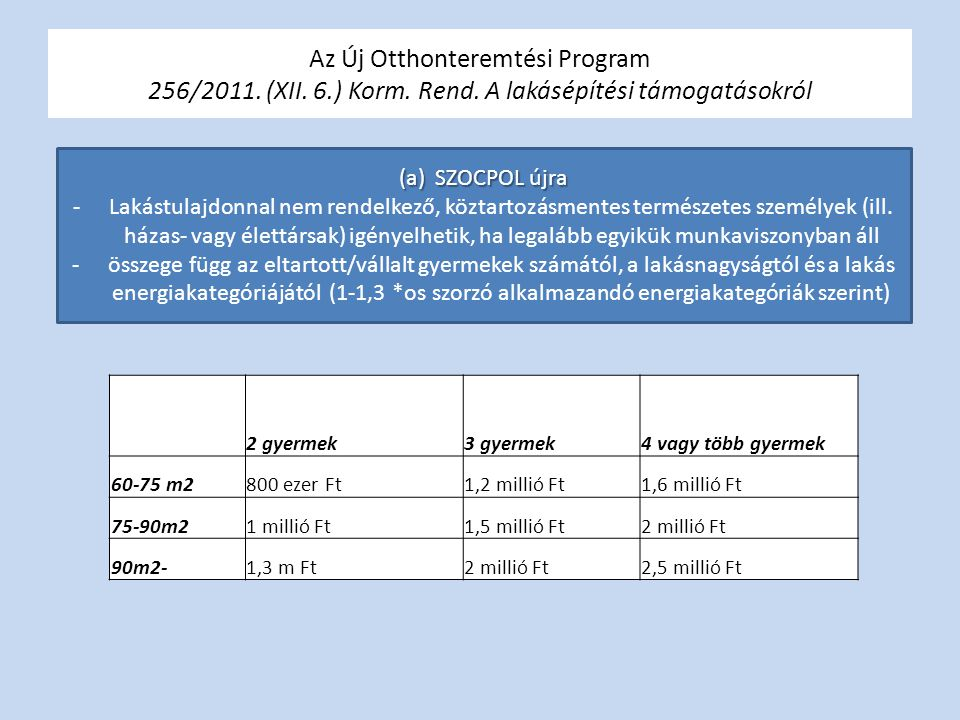 Az Új Otthonteremtési Program 256/2011. (XII. 6. ) Korm. Rend