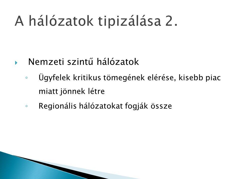 A hálózatok tipizálása 2.