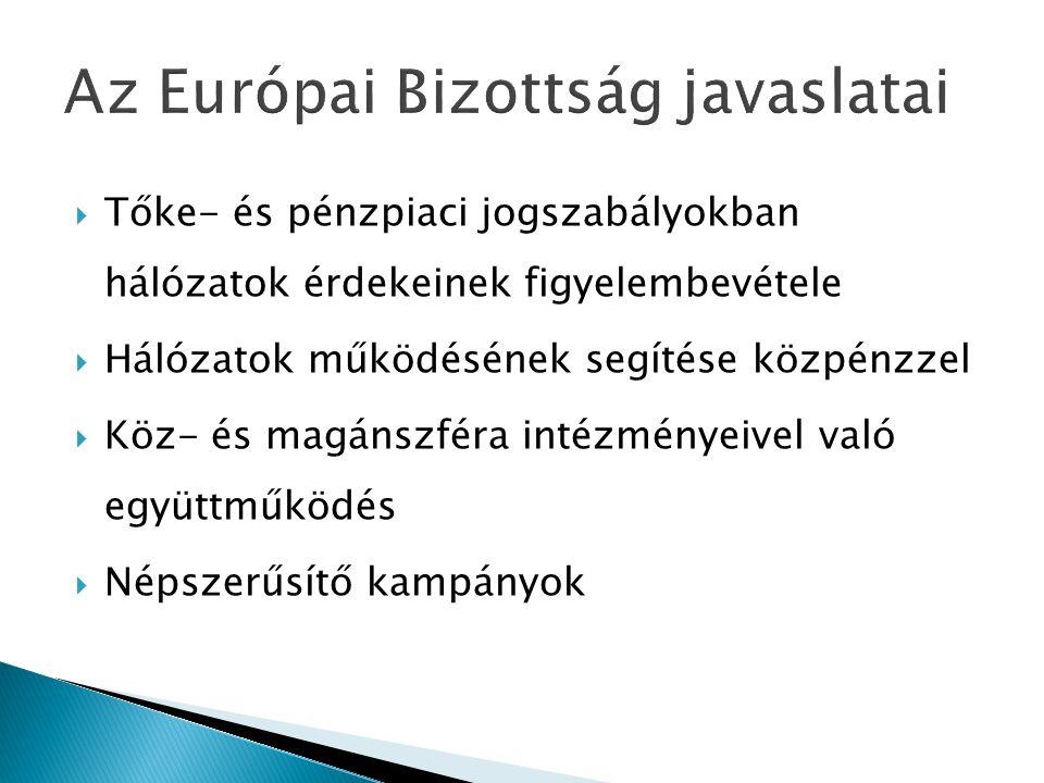 Az Európai Bizottság javaslatai