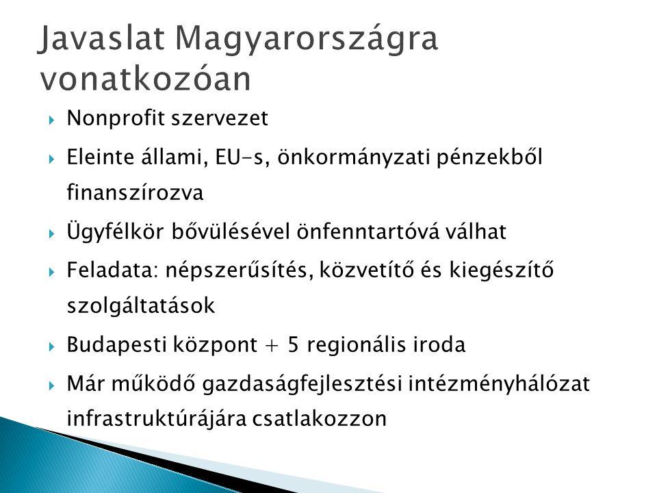 Javaslat Magyarországra vonatkozóan