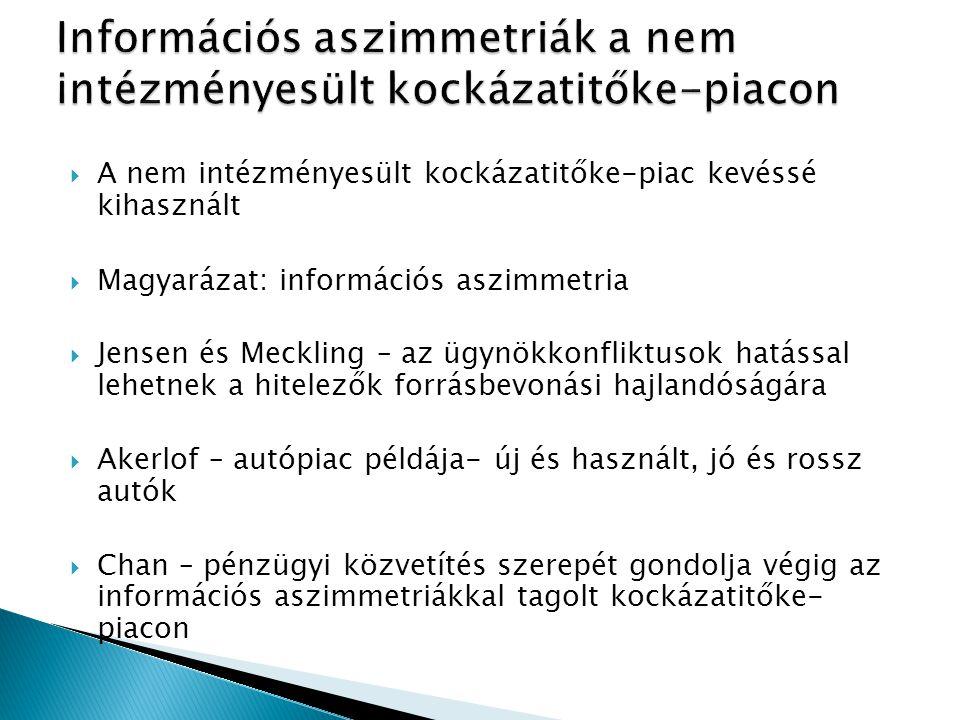Információs aszimmetriák a nem intézményesült kockázatitőke-piacon
