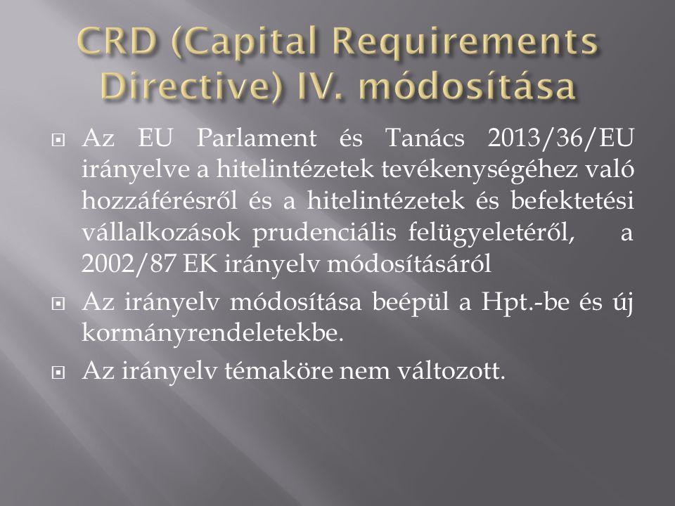 CRD (Capital Requirements Directive) IV. módosítása