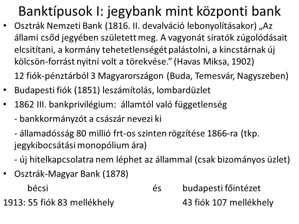 Banktípusok I: jegybank mint központi bank