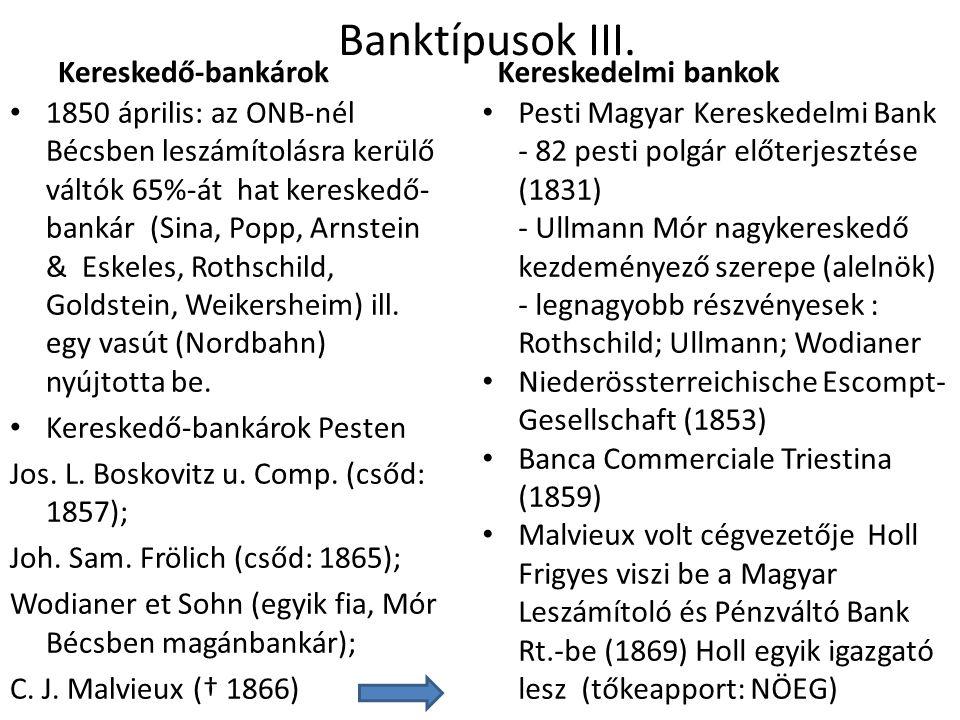 Banktípusok III. Kereskedő-bankárok Kereskedelmi bankok