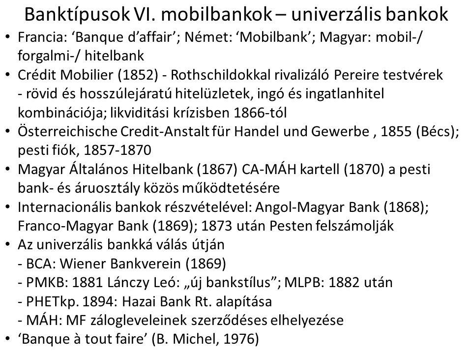 Banktípusok VI. mobilbankok – univerzális bankok