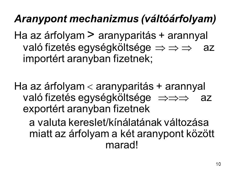 Aranypont mechanizmus (váltóárfolyam)