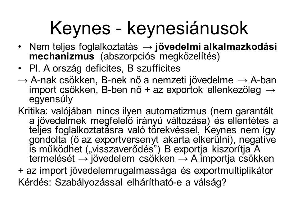 Keynes - keynesiánusok