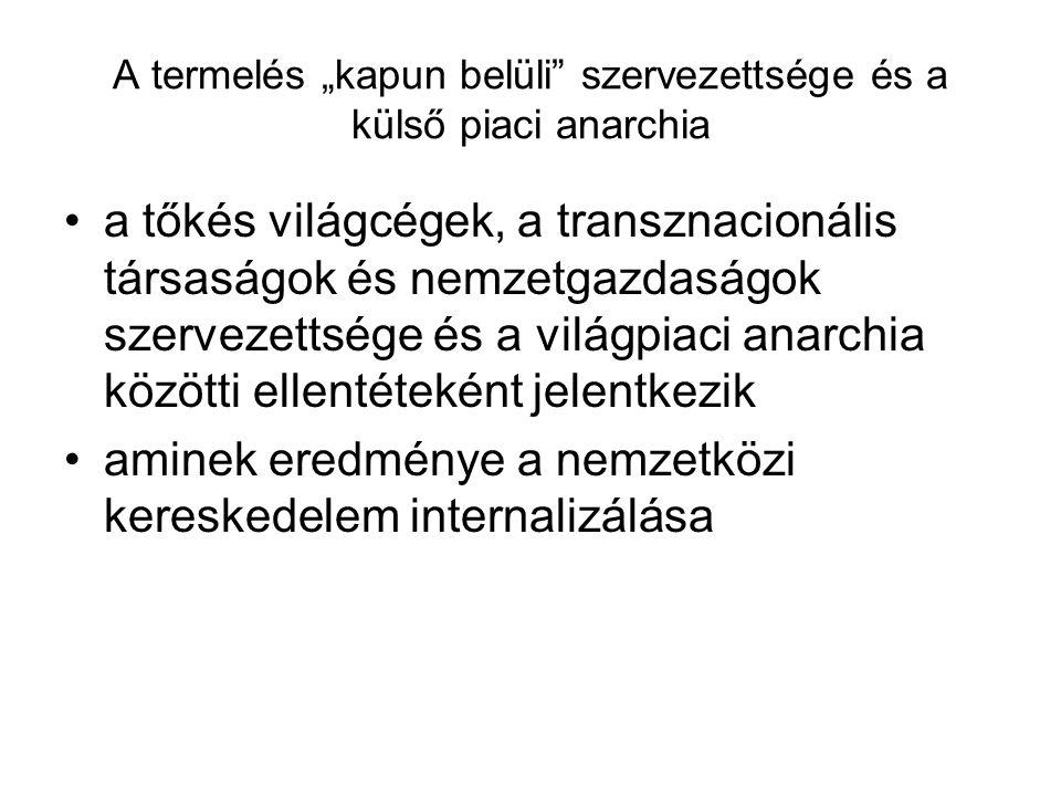 """A termelés """"kapun belüli szervezettsége és a külső piaci anarchia"""