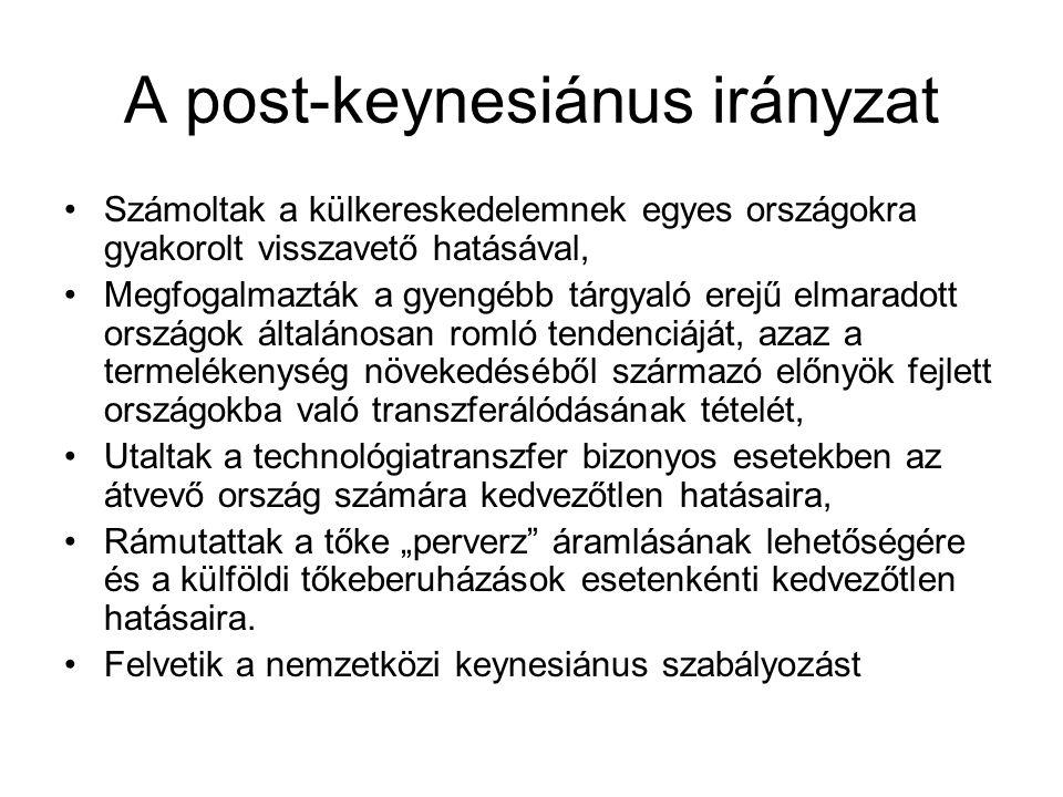 A post-keynesiánus irányzat