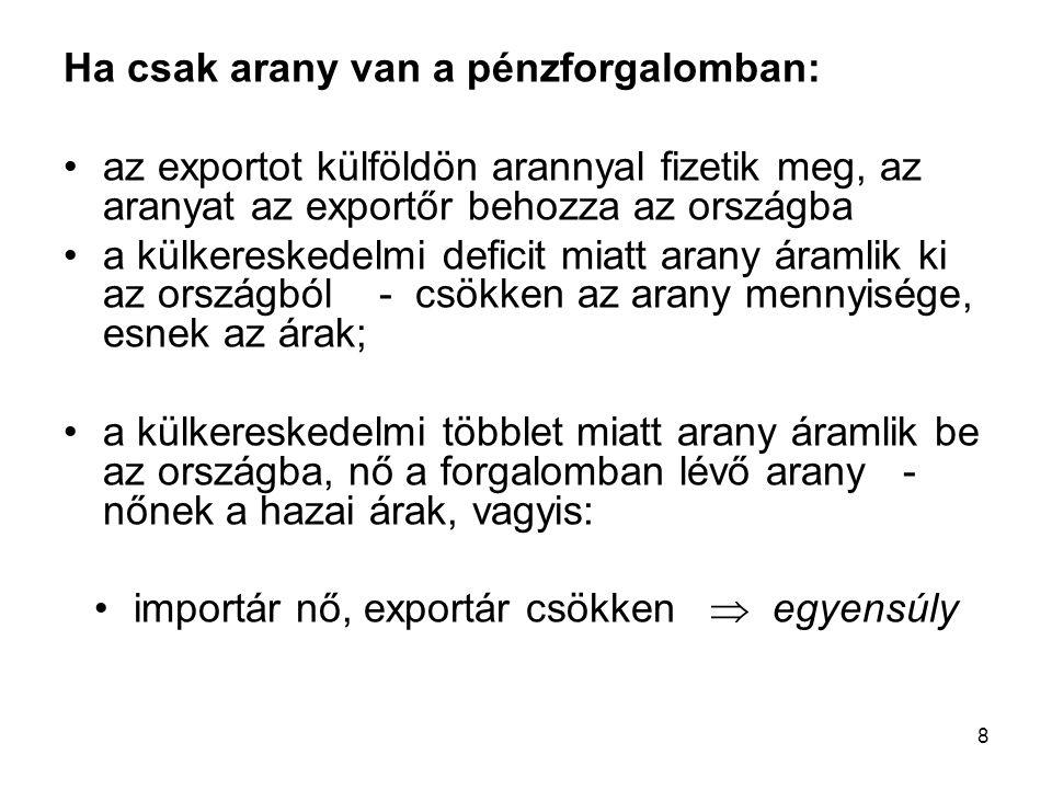 importár nő, exportár csökken  egyensúly