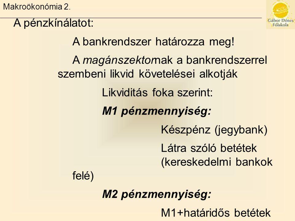 A bankrendszer határozza meg!