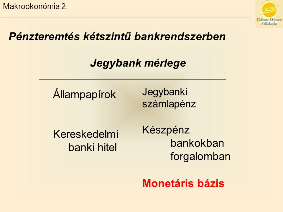 Pénzteremtés kétszintű bankrendszerben Jegybank mérlege