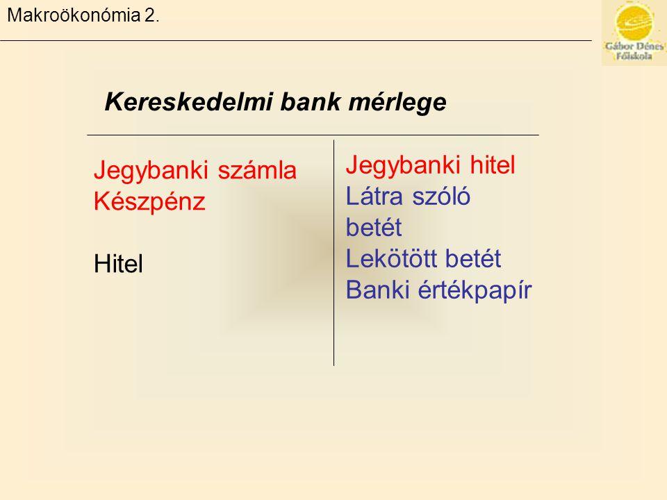 Kereskedelmi bank mérlege