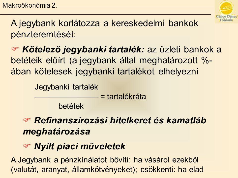 A jegybank korlátozza a kereskedelmi bankok pénzteremtését: