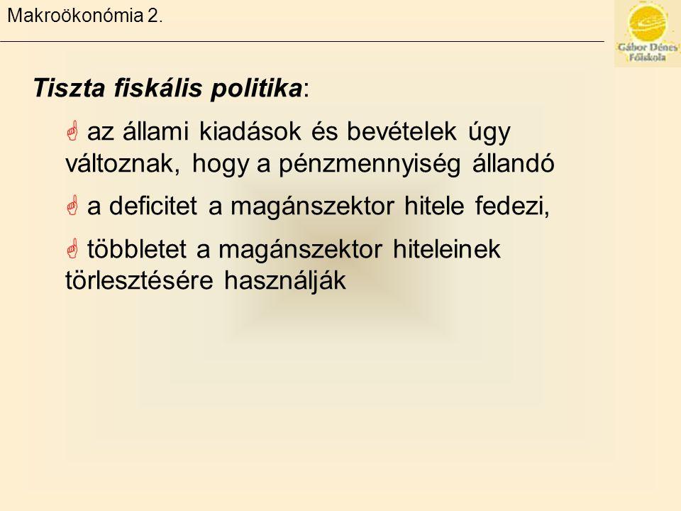 Tiszta fiskális politika: